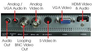 "Neon 17"" LED BNC/VGA/HDMI/S-Video & Audio I/O CCTV Monitor-1308"